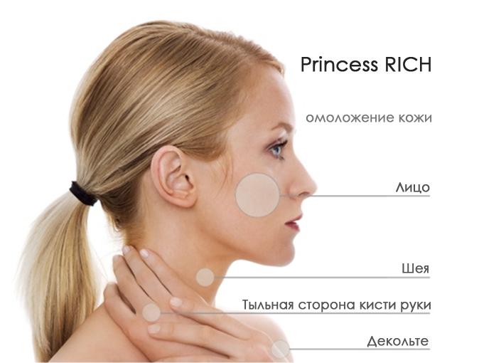 princess rich биоревитализация лица